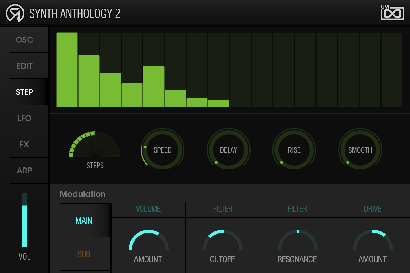UVI Synth Anthology II | Step Page
