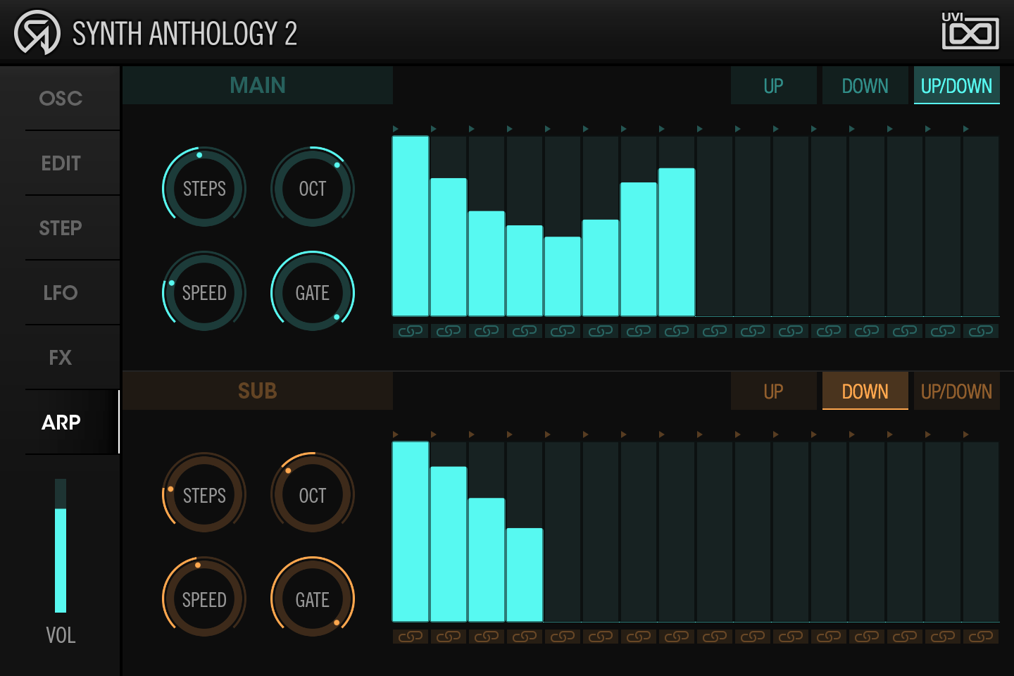 UVI Synth Anthology II | Arp Page
