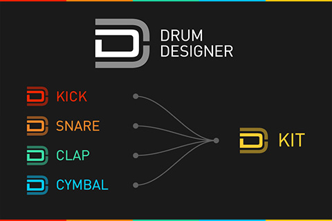 UVI Drum Designer | Design