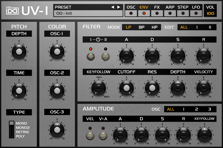 OB Legacy | UV-1 Env GUI