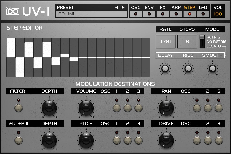 OB Legacy | UV-1 Step GUI