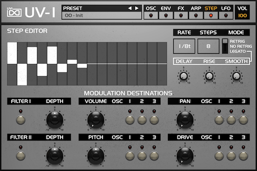 OB Legacy | UV-1 Step GUI