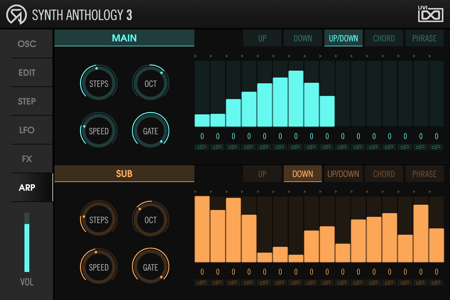 UVI Synth Anthology 3 | Arp Page