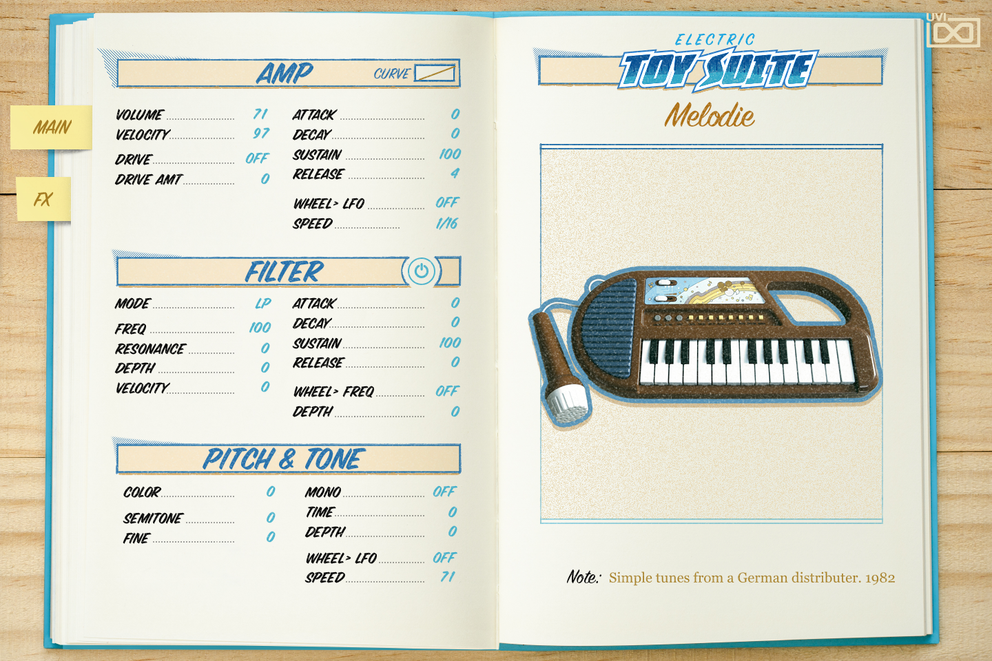 UVI Toy Suite GUI | Melodie
