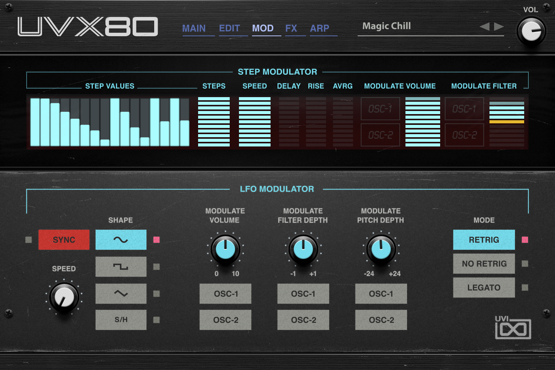 UVX80 - Mod